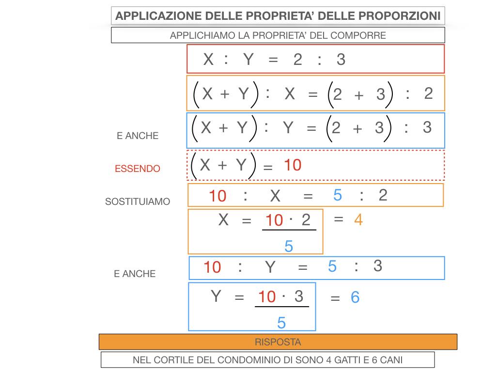 25. APPLICAZIONE DELLE PROPRIETA' DELLE PROPORZIONI_SIMULAZIONE.043