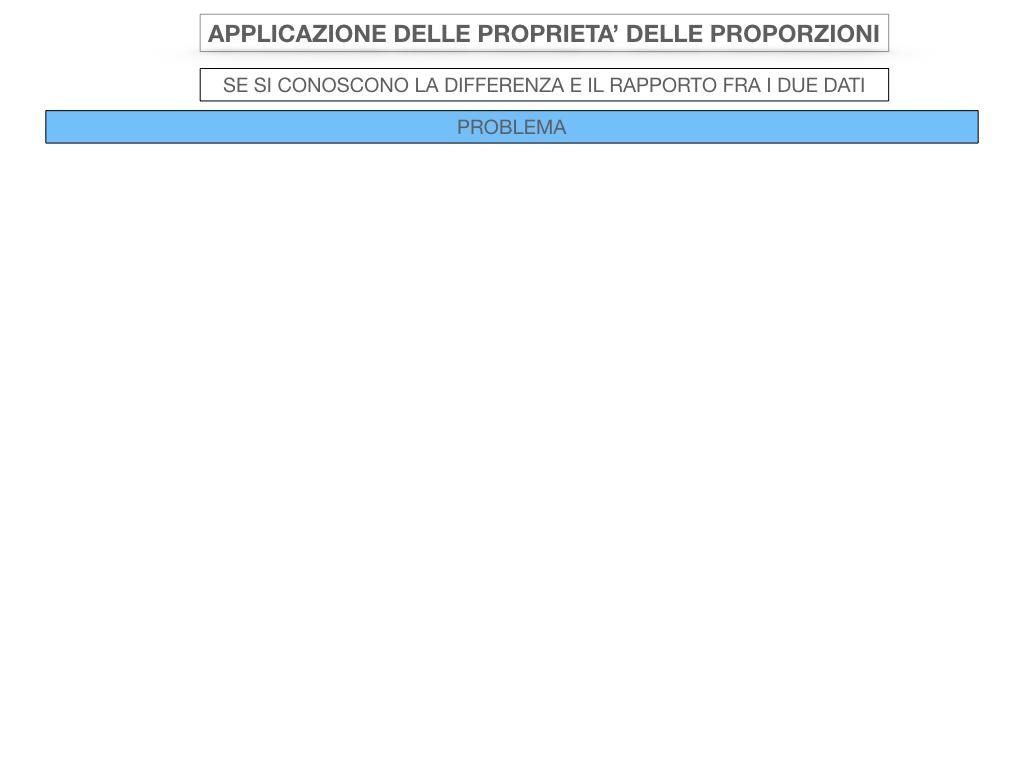 25. APPLICAZIONE DELLE PROPRIETA' DELLE PROPORZIONI_SIMULAZIONE.046
