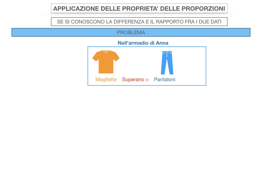 25. APPLICAZIONE DELLE PROPRIETA' DELLE PROPORZIONI_SIMULAZIONE.049