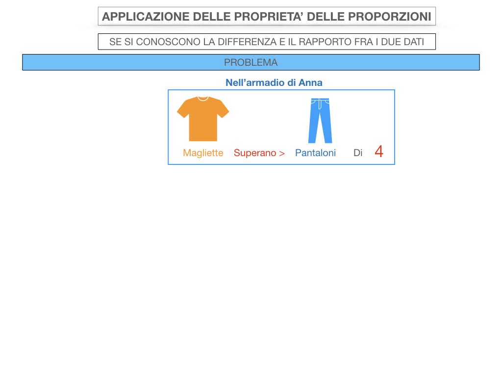 25. APPLICAZIONE DELLE PROPRIETA' DELLE PROPORZIONI_SIMULAZIONE.050