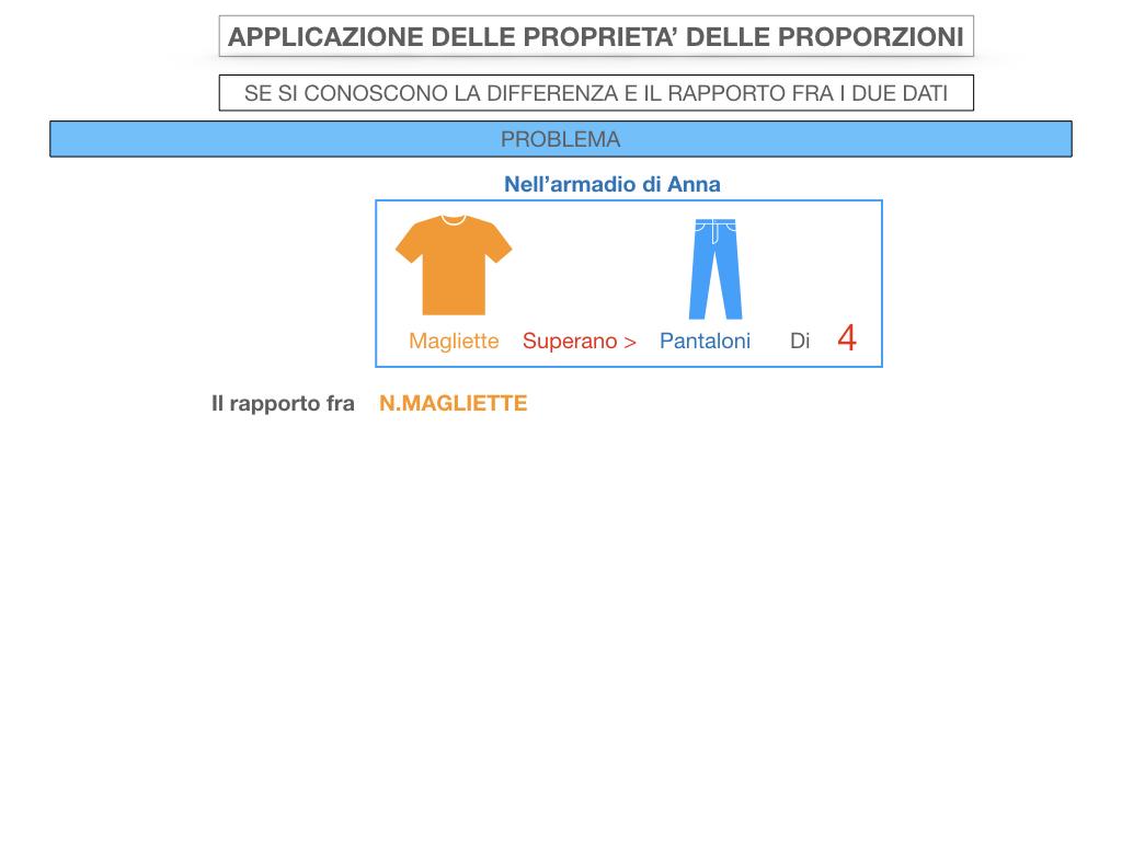 25. APPLICAZIONE DELLE PROPRIETA' DELLE PROPORZIONI_SIMULAZIONE.051