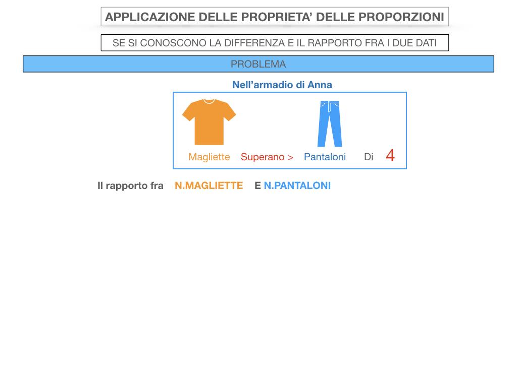 25. APPLICAZIONE DELLE PROPRIETA' DELLE PROPORZIONI_SIMULAZIONE.052