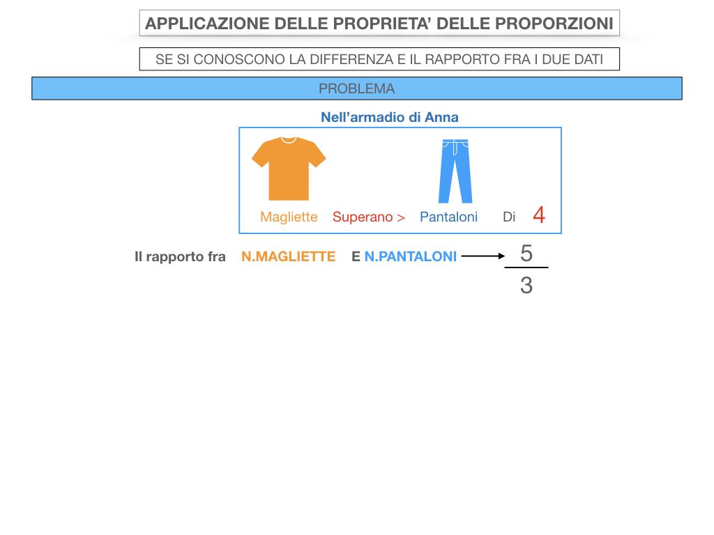 25. APPLICAZIONE DELLE PROPRIETA' DELLE PROPORZIONI_SIMULAZIONE.053