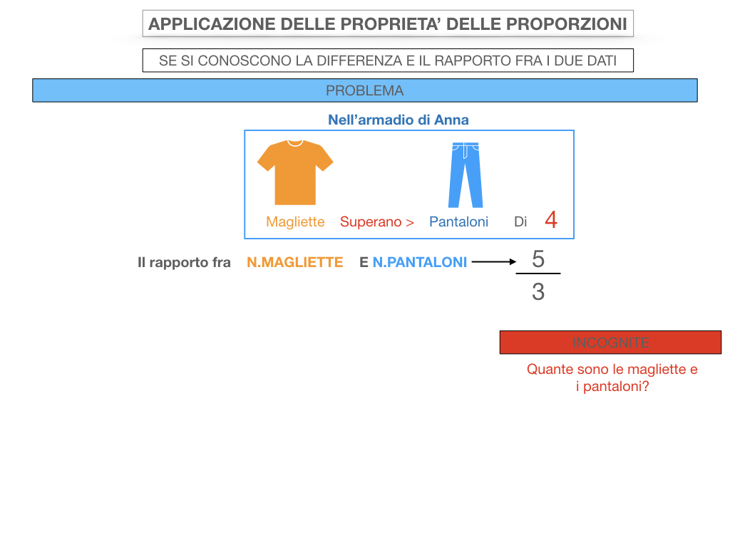 25. APPLICAZIONE DELLE PROPRIETA' DELLE PROPORZIONI_SIMULAZIONE.054