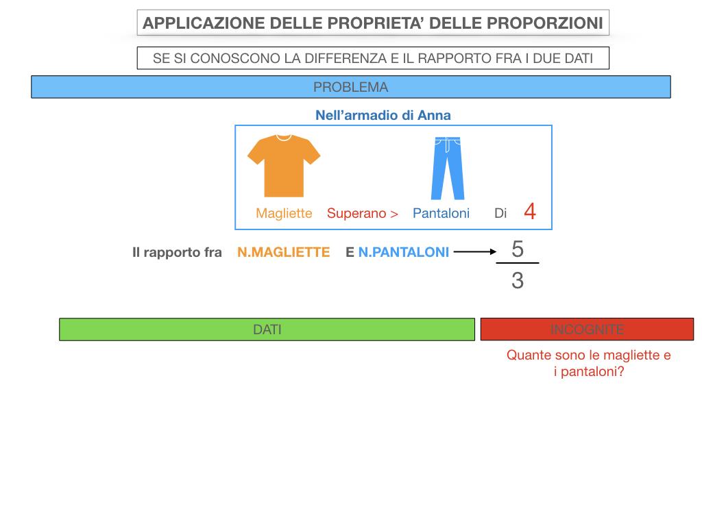 25. APPLICAZIONE DELLE PROPRIETA' DELLE PROPORZIONI_SIMULAZIONE.055