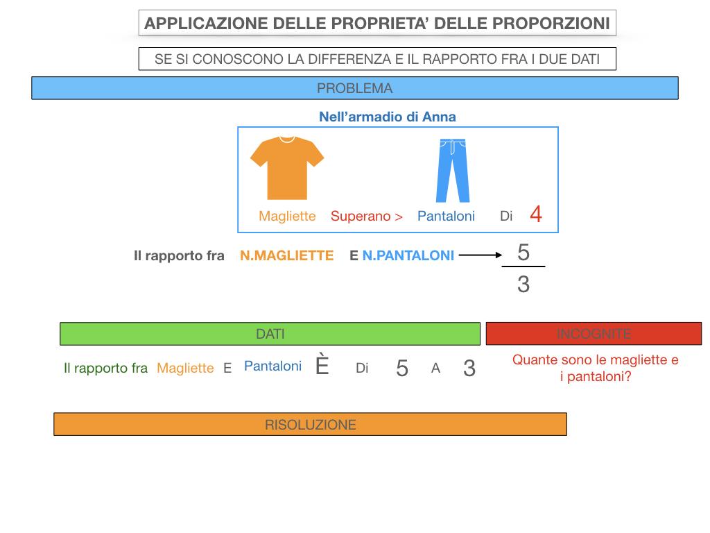 25. APPLICAZIONE DELLE PROPRIETA' DELLE PROPORZIONI_SIMULAZIONE.058