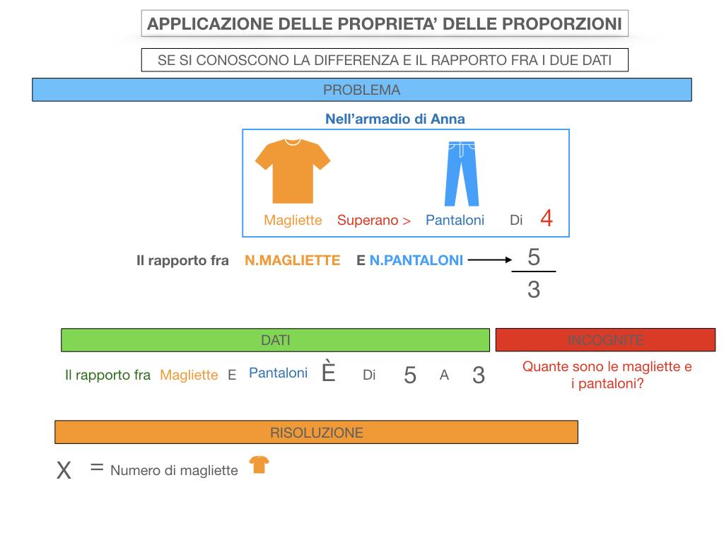25. APPLICAZIONE DELLE PROPRIETA' DELLE PROPORZIONI_SIMULAZIONE.060