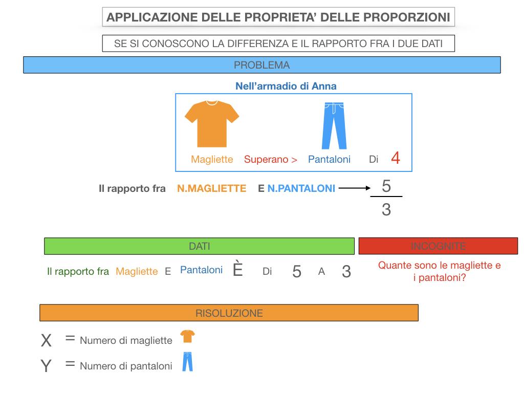25. APPLICAZIONE DELLE PROPRIETA' DELLE PROPORZIONI_SIMULAZIONE.062