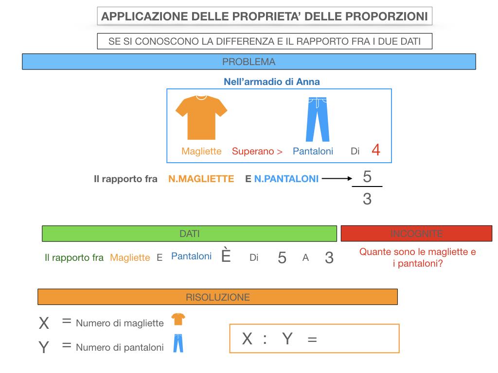 25. APPLICAZIONE DELLE PROPRIETA' DELLE PROPORZIONI_SIMULAZIONE.063