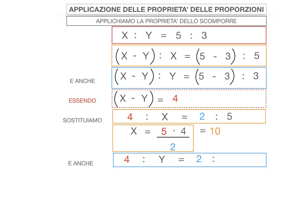 25. APPLICAZIONE DELLE PROPRIETA' DELLE PROPORZIONI_SIMULAZIONE.087