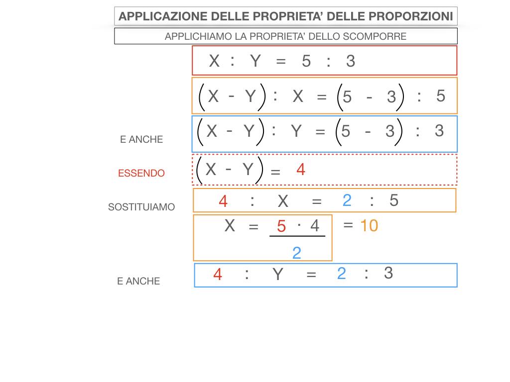 25. APPLICAZIONE DELLE PROPRIETA' DELLE PROPORZIONI_SIMULAZIONE.088