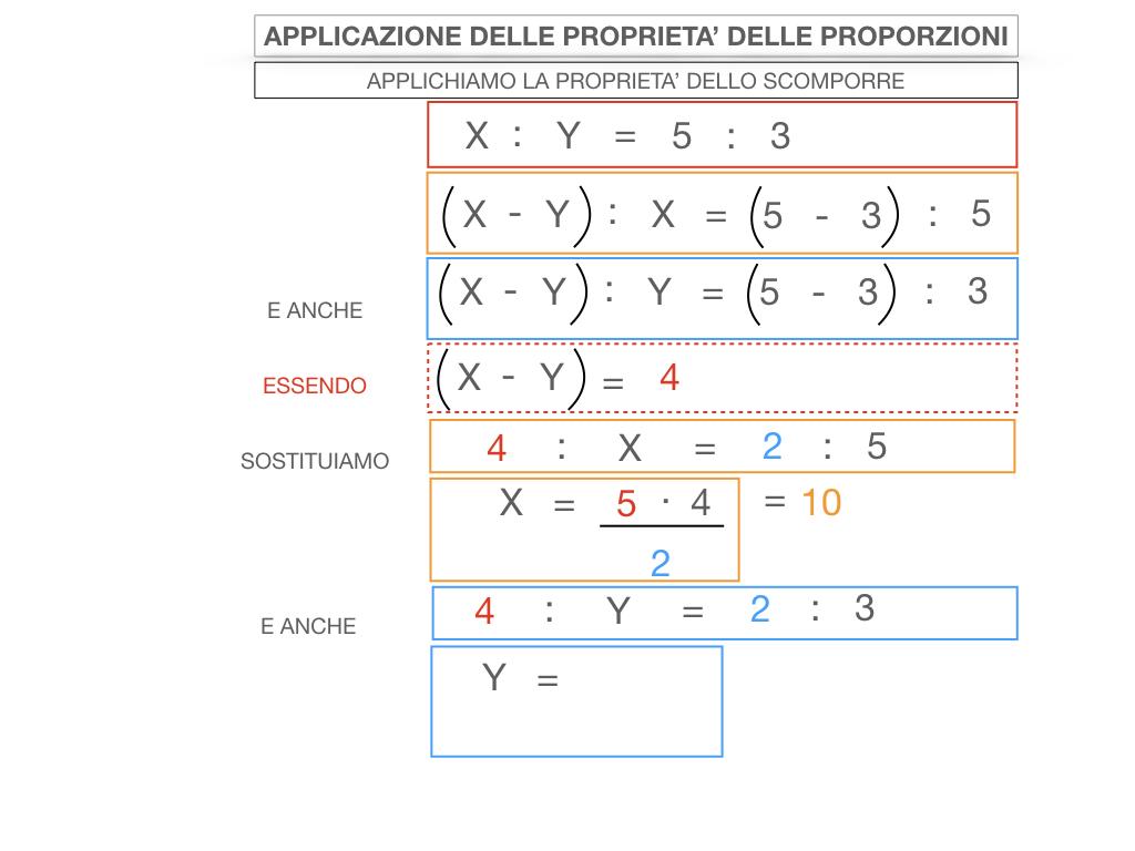 25. APPLICAZIONE DELLE PROPRIETA' DELLE PROPORZIONI_SIMULAZIONE.089