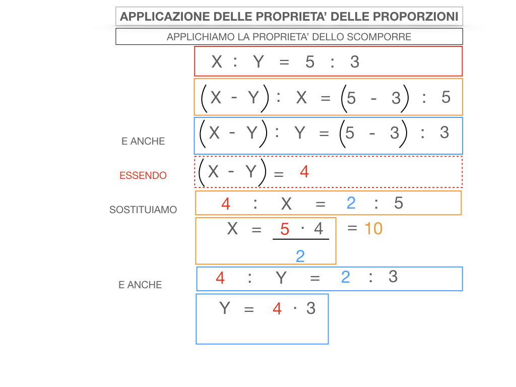 25. APPLICAZIONE DELLE PROPRIETA' DELLE PROPORZIONI_SIMULAZIONE.090
