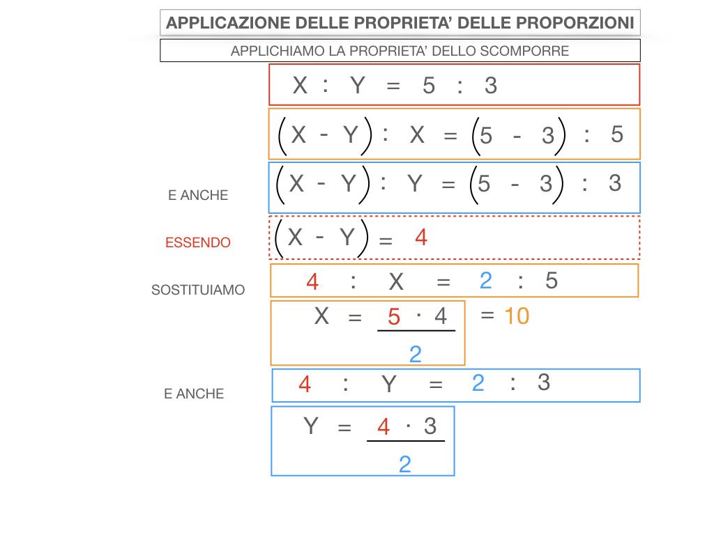 25. APPLICAZIONE DELLE PROPRIETA' DELLE PROPORZIONI_SIMULAZIONE.091