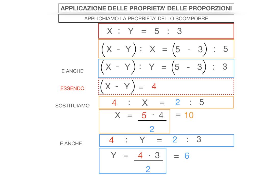 25. APPLICAZIONE DELLE PROPRIETA' DELLE PROPORZIONI_SIMULAZIONE.092