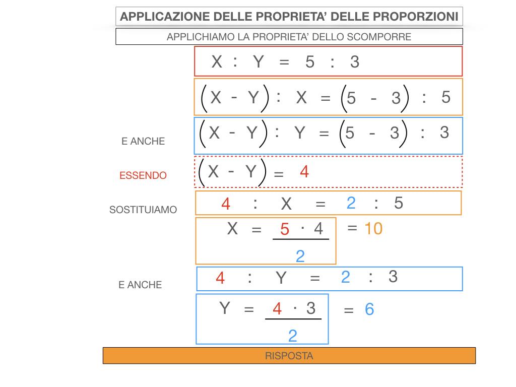 25. APPLICAZIONE DELLE PROPRIETA' DELLE PROPORZIONI_SIMULAZIONE.093