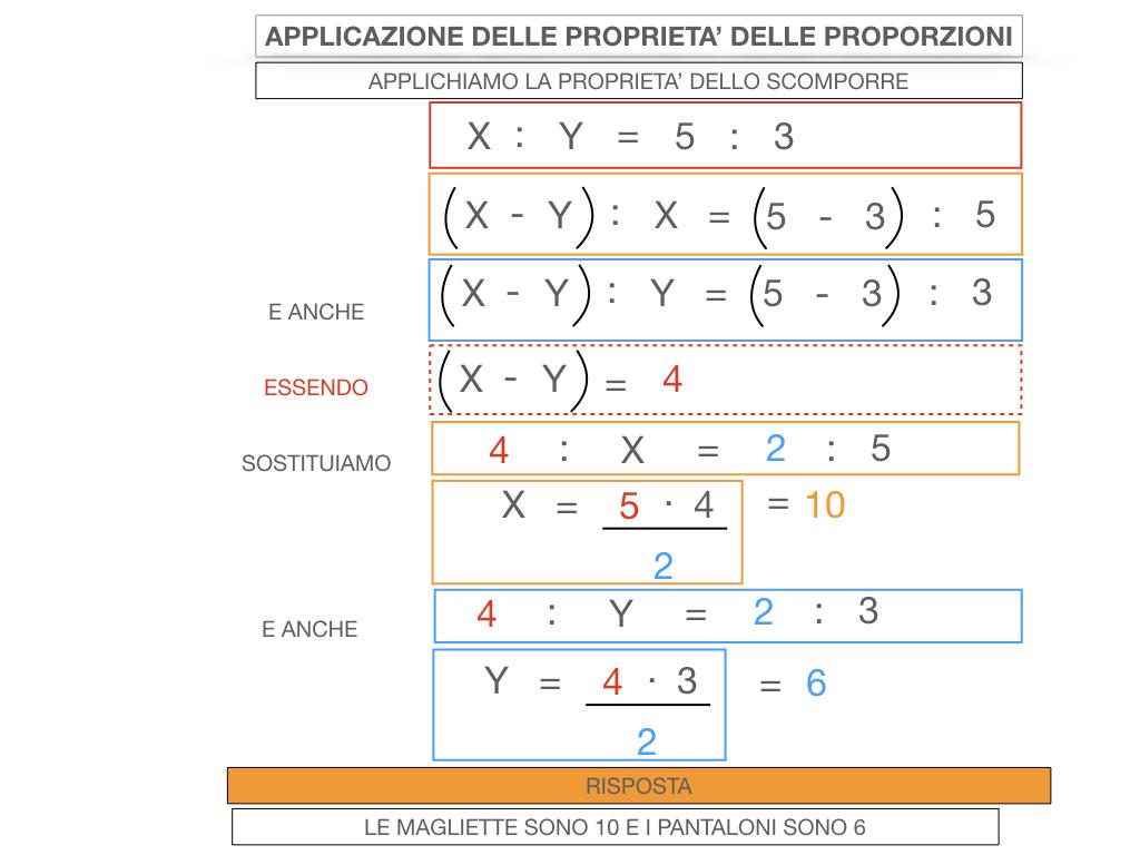 25. APPLICAZIONE DELLE PROPRIETA' DELLE PROPORZIONI_SIMULAZIONE.094