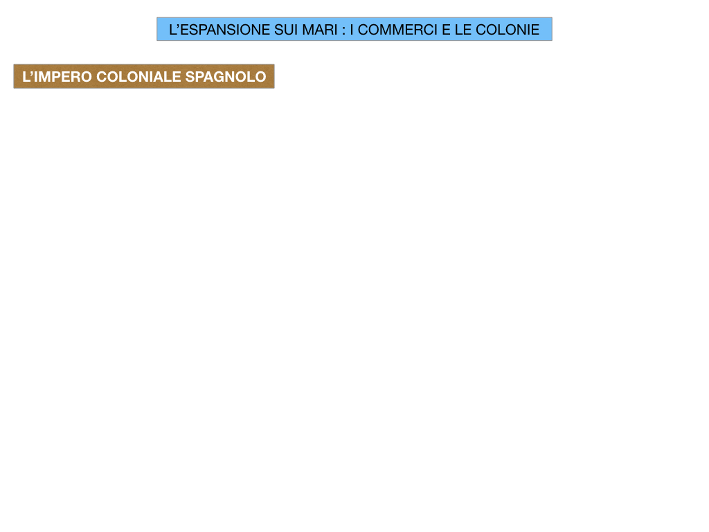 25. ESPANSIONE SUI MARI COMMERCI E COLONIE_SIMULAZIONE.003