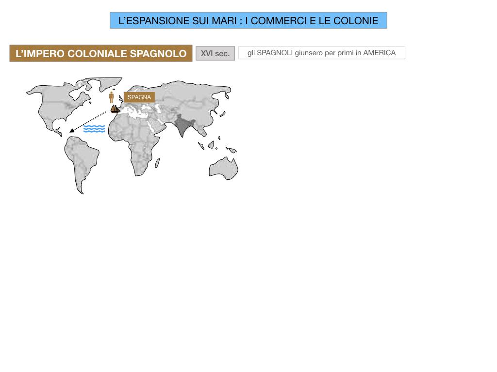 25. ESPANSIONE SUI MARI COMMERCI E COLONIE_SIMULAZIONE.005