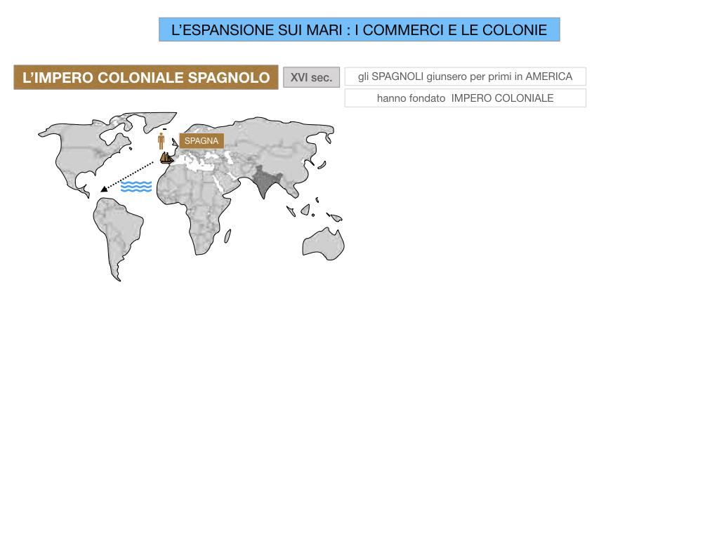 25. ESPANSIONE SUI MARI COMMERCI E COLONIE_SIMULAZIONE.006