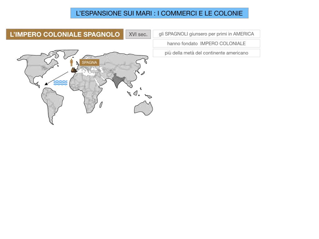 25. ESPANSIONE SUI MARI COMMERCI E COLONIE_SIMULAZIONE.007