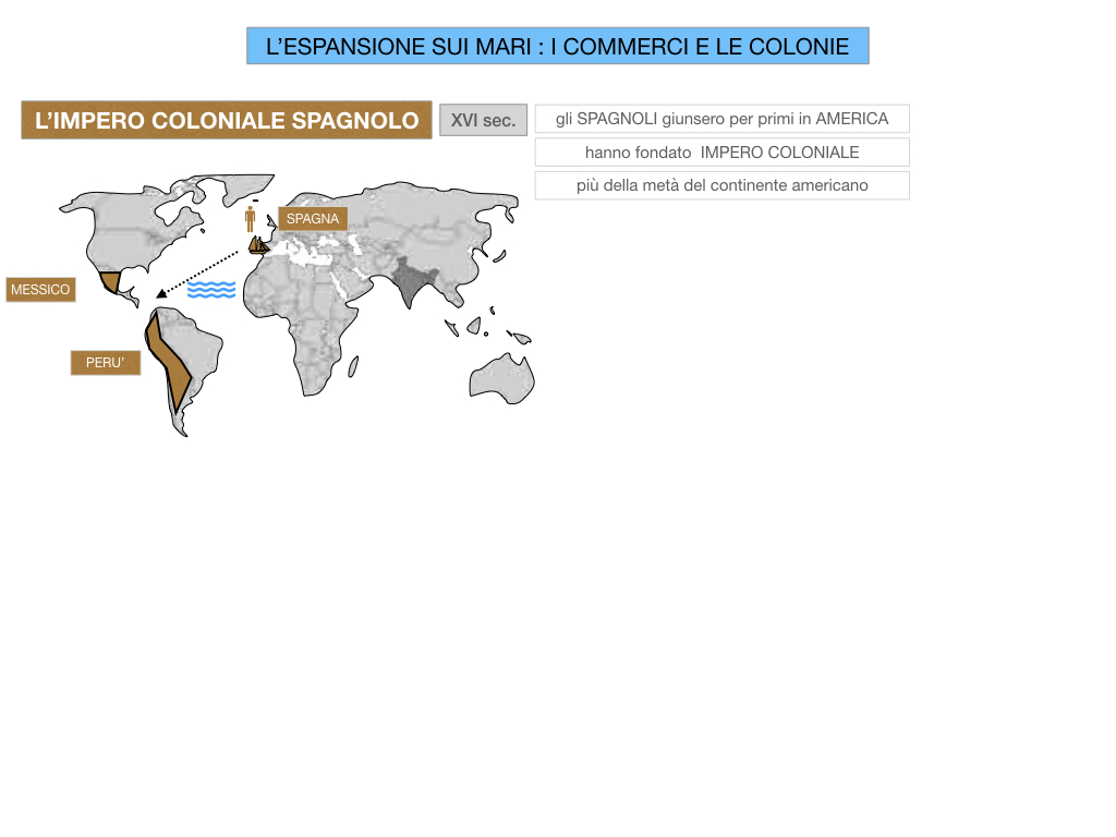 25. ESPANSIONE SUI MARI COMMERCI E COLONIE_SIMULAZIONE.009