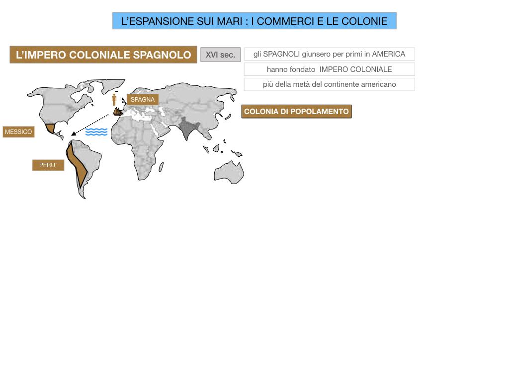 25. ESPANSIONE SUI MARI COMMERCI E COLONIE_SIMULAZIONE.010