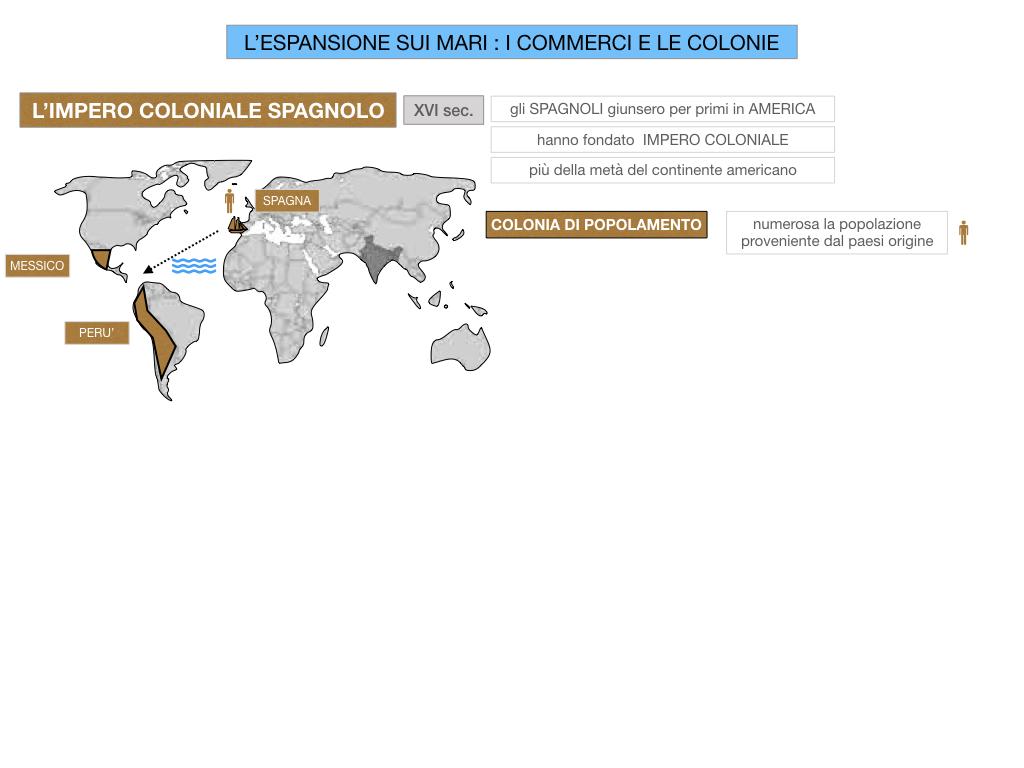 25. ESPANSIONE SUI MARI COMMERCI E COLONIE_SIMULAZIONE.011