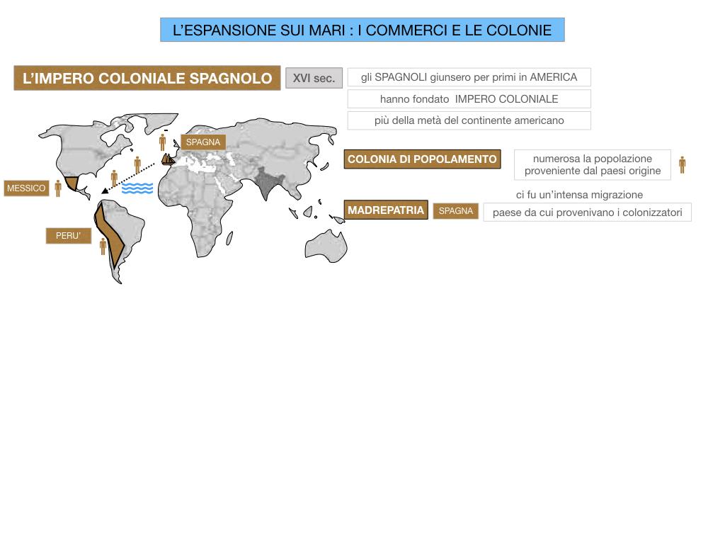 25. ESPANSIONE SUI MARI COMMERCI E COLONIE_SIMULAZIONE.014