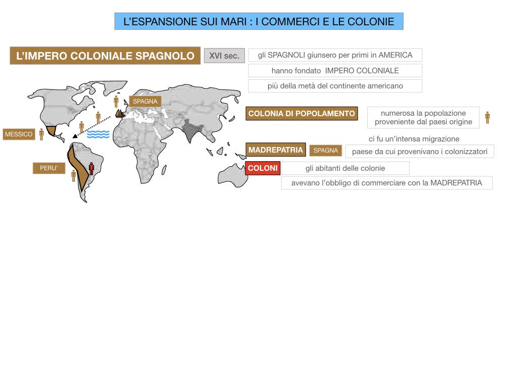 25. ESPANSIONE SUI MARI COMMERCI E COLONIE_SIMULAZIONE.016