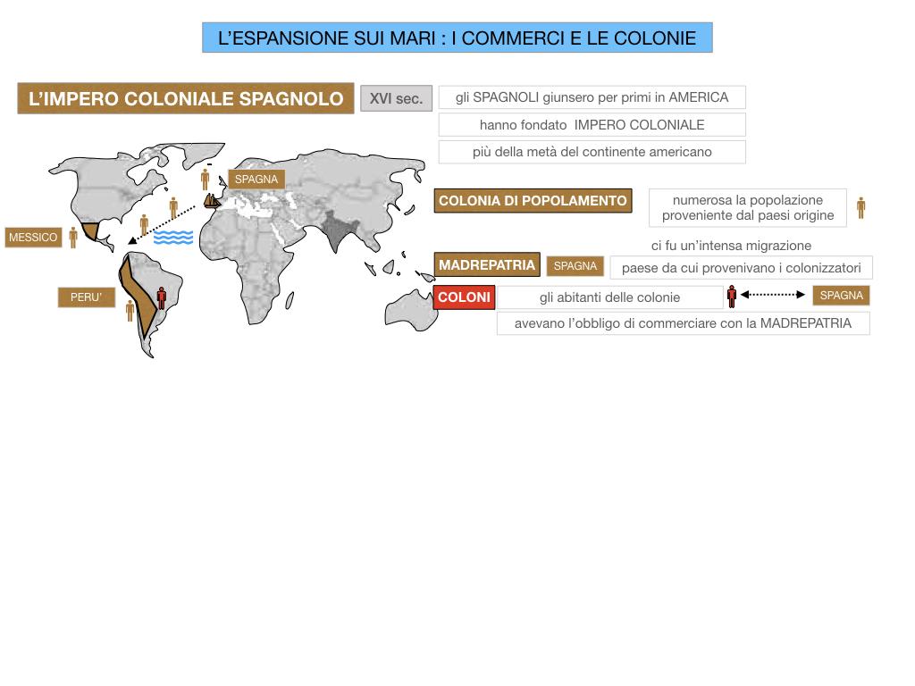 25. ESPANSIONE SUI MARI COMMERCI E COLONIE_SIMULAZIONE.017