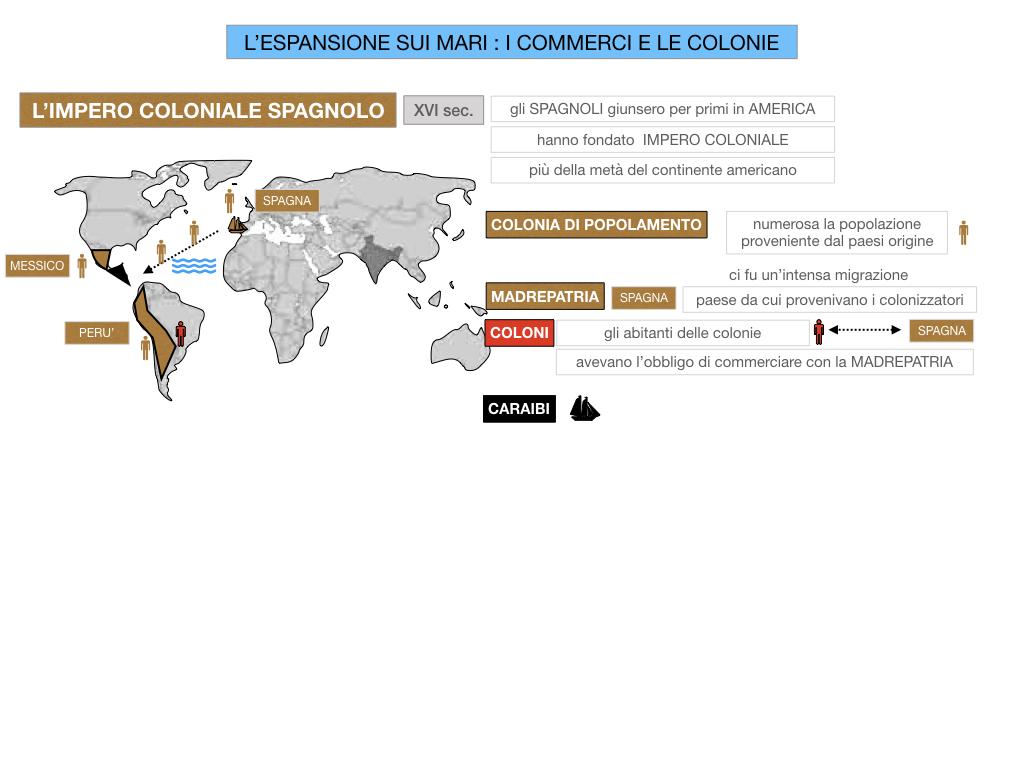 25. ESPANSIONE SUI MARI COMMERCI E COLONIE_SIMULAZIONE.018