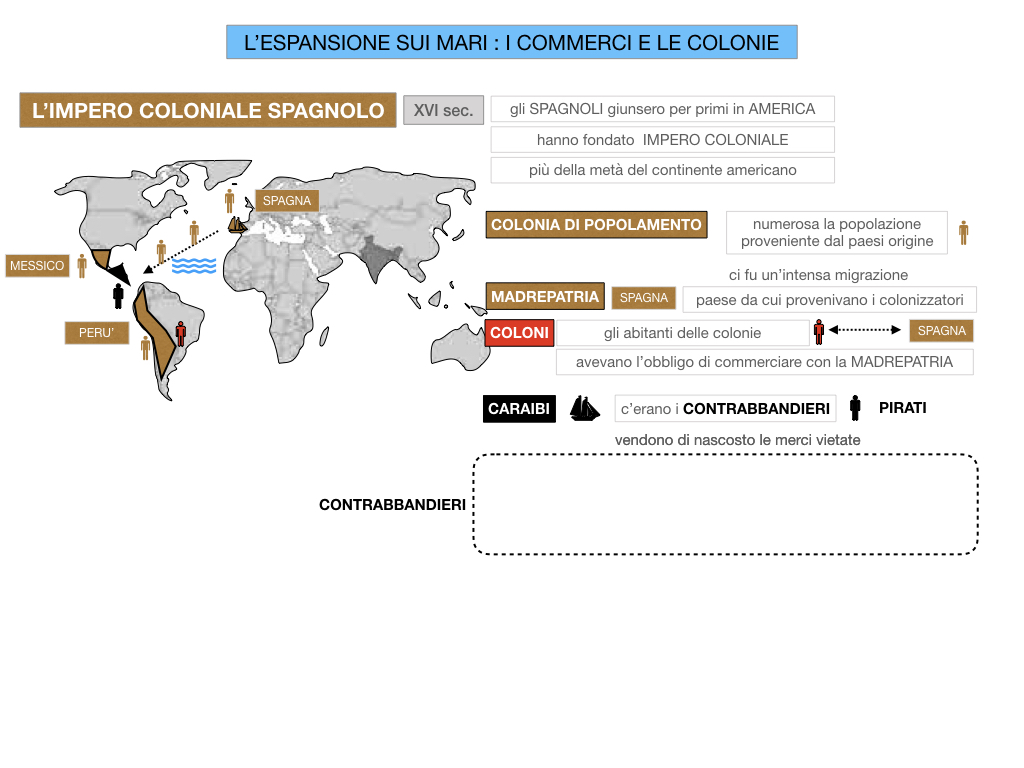 25. ESPANSIONE SUI MARI COMMERCI E COLONIE_SIMULAZIONE.022