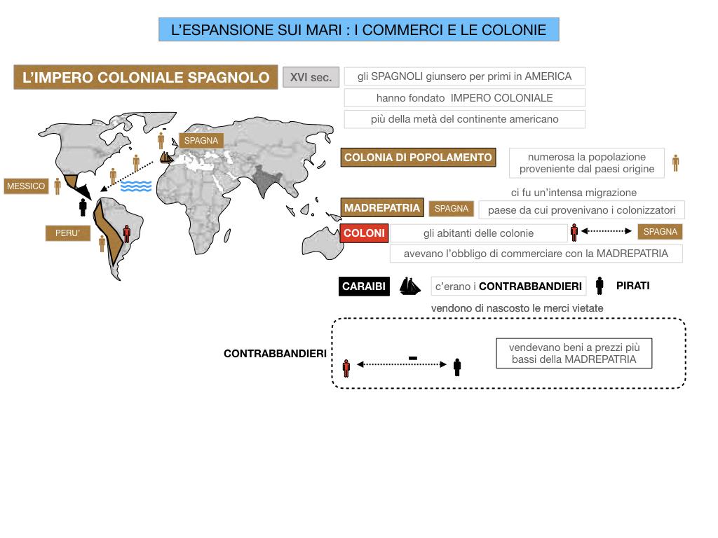 25. ESPANSIONE SUI MARI COMMERCI E COLONIE_SIMULAZIONE.023
