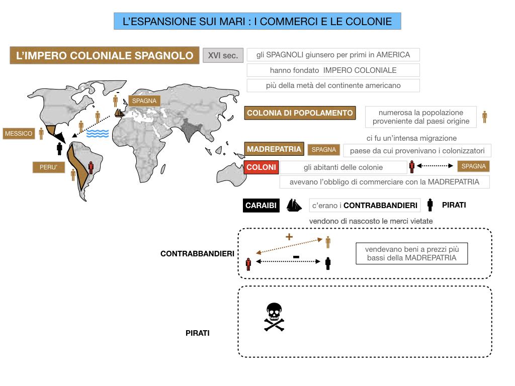 25. ESPANSIONE SUI MARI COMMERCI E COLONIE_SIMULAZIONE.025