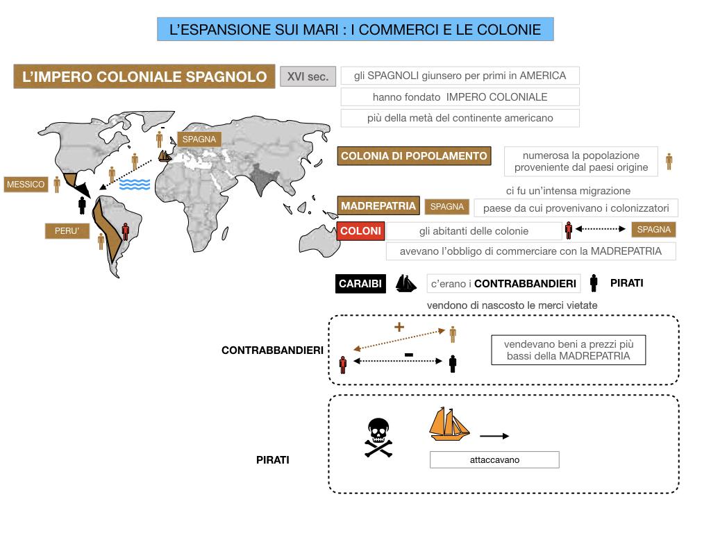 25. ESPANSIONE SUI MARI COMMERCI E COLONIE_SIMULAZIONE.026