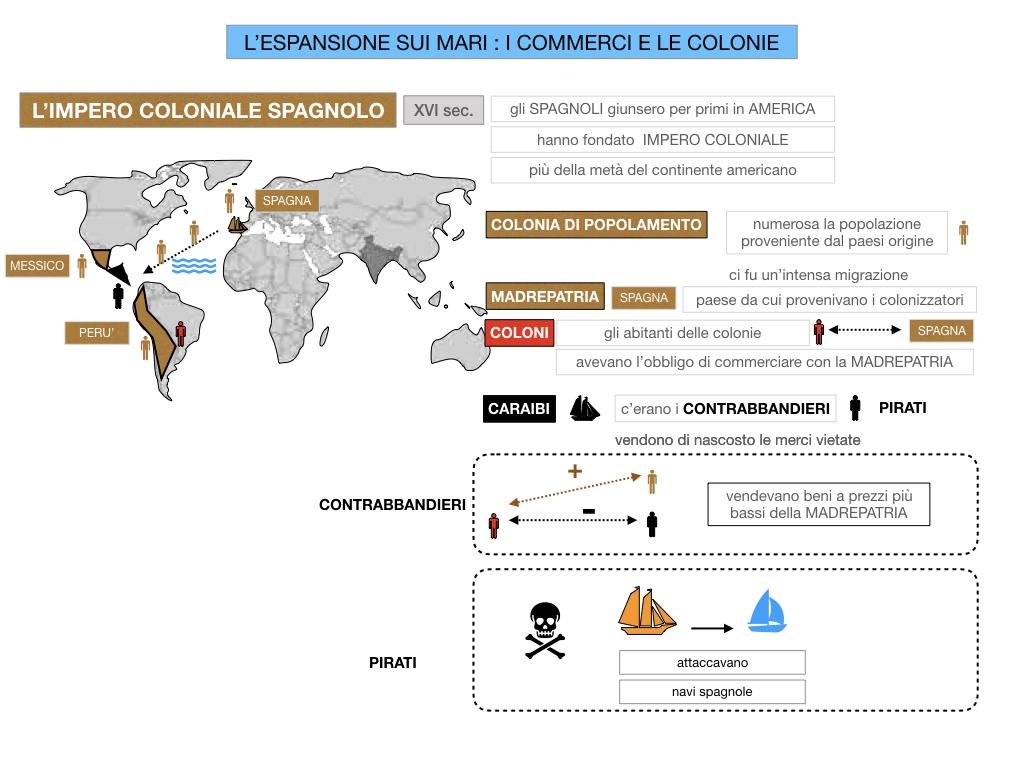 25. ESPANSIONE SUI MARI COMMERCI E COLONIE_SIMULAZIONE.027