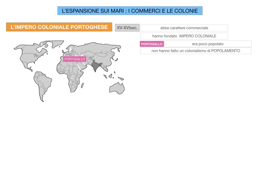 25. ESPANSIONE SUI MARI COMMERCI E COLONIE_SIMULAZIONE.034