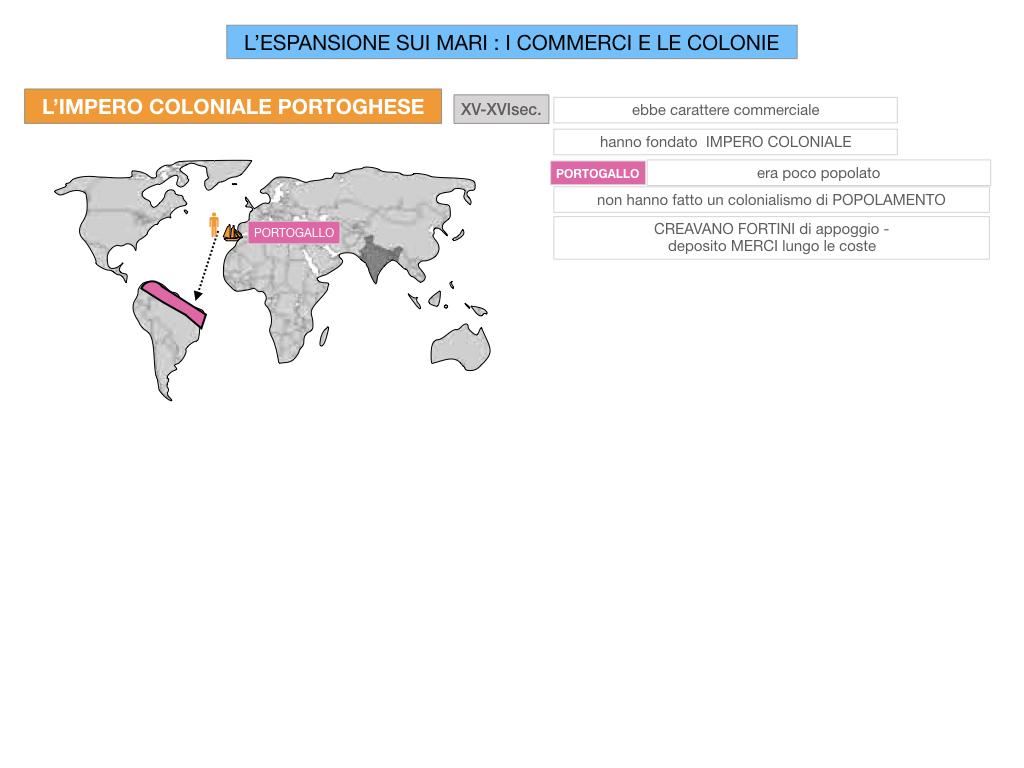25. ESPANSIONE SUI MARI COMMERCI E COLONIE_SIMULAZIONE.035