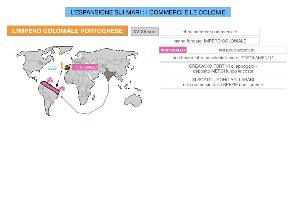 25. ESPANSIONE SUI MARI COMMERCI E COLONIE_SIMULAZIONE.038