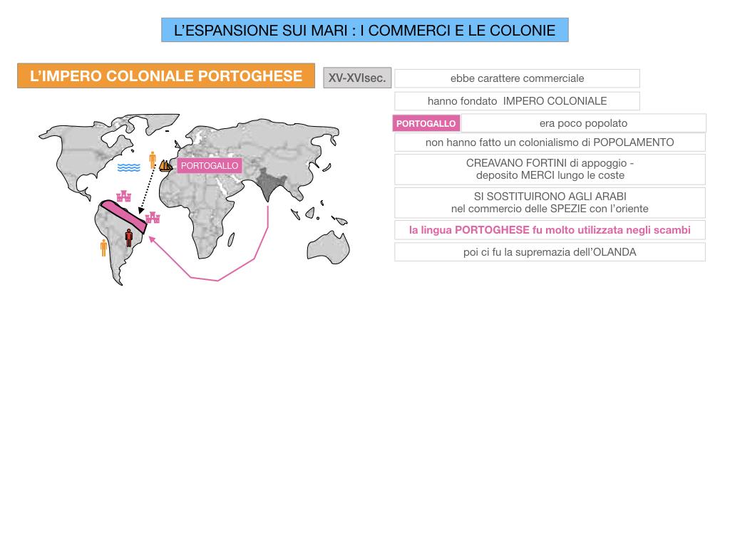 25. ESPANSIONE SUI MARI COMMERCI E COLONIE_SIMULAZIONE.040
