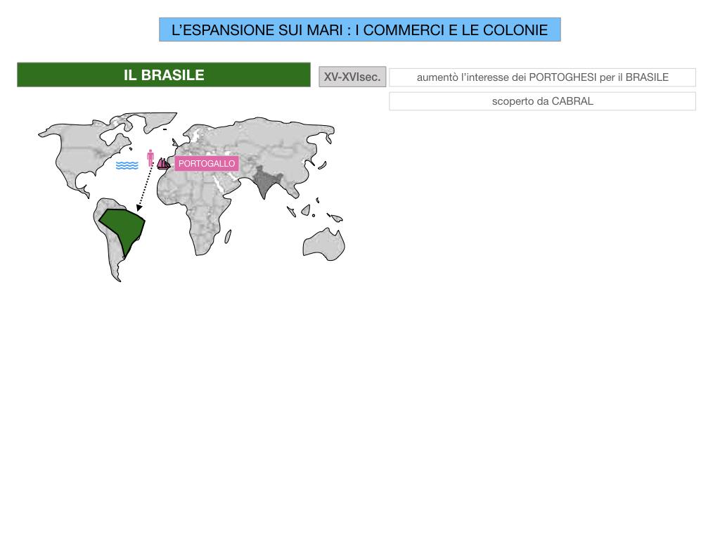 25. ESPANSIONE SUI MARI COMMERCI E COLONIE_SIMULAZIONE.044