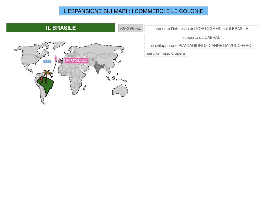 25. ESPANSIONE SUI MARI COMMERCI E COLONIE_SIMULAZIONE.046