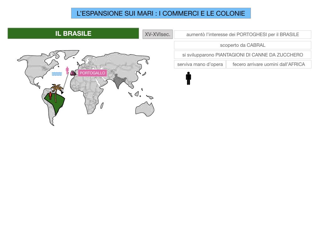25. ESPANSIONE SUI MARI COMMERCI E COLONIE_SIMULAZIONE.047