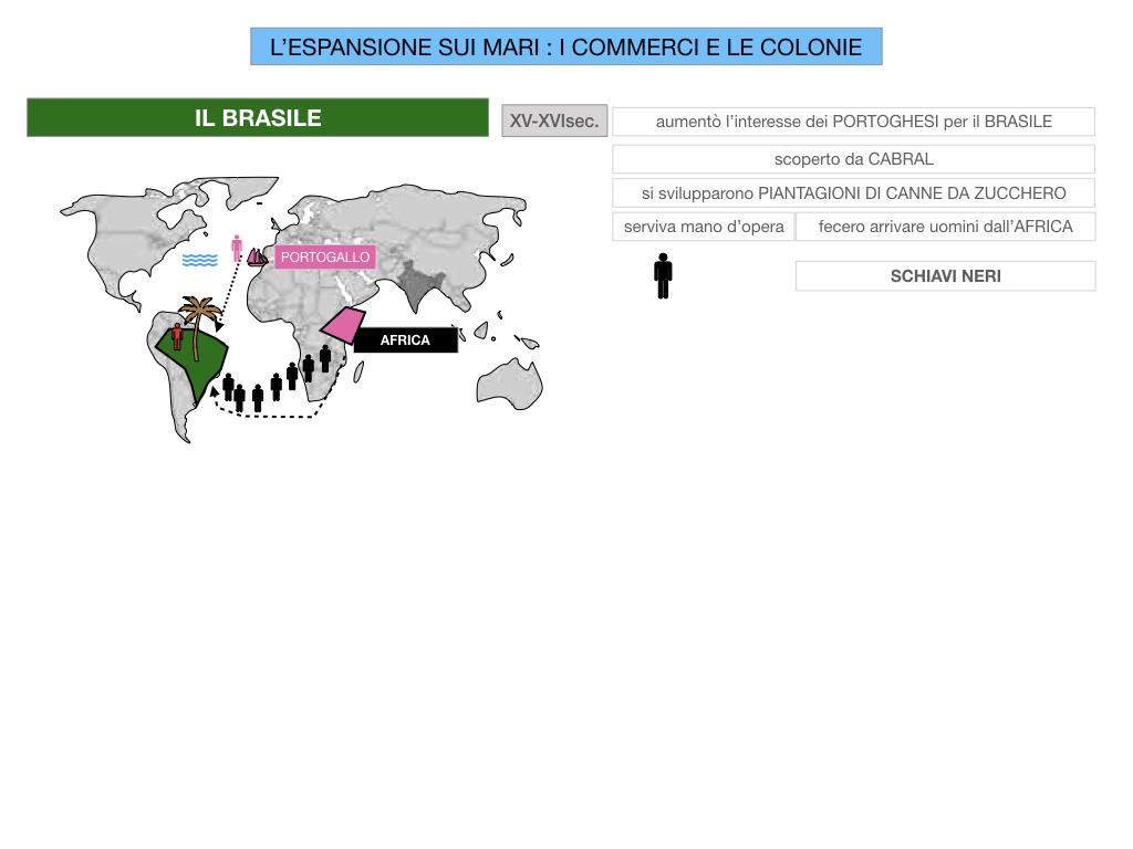 25. ESPANSIONE SUI MARI COMMERCI E COLONIE_SIMULAZIONE.049