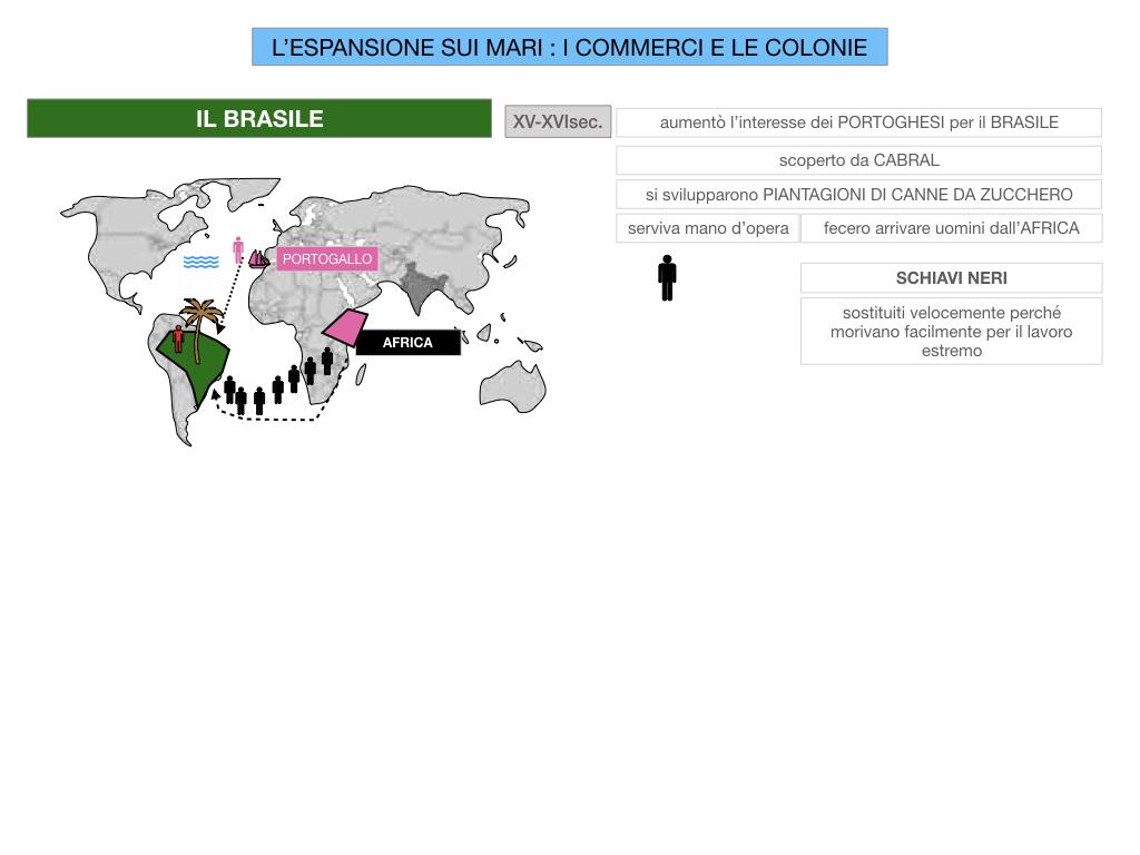 25. ESPANSIONE SUI MARI COMMERCI E COLONIE_SIMULAZIONE.050