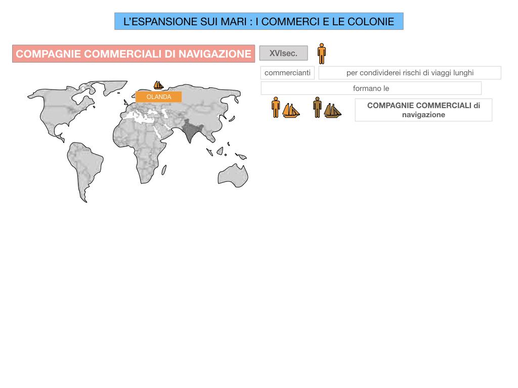 25. ESPANSIONE SUI MARI COMMERCI E COLONIE_SIMULAZIONE.057