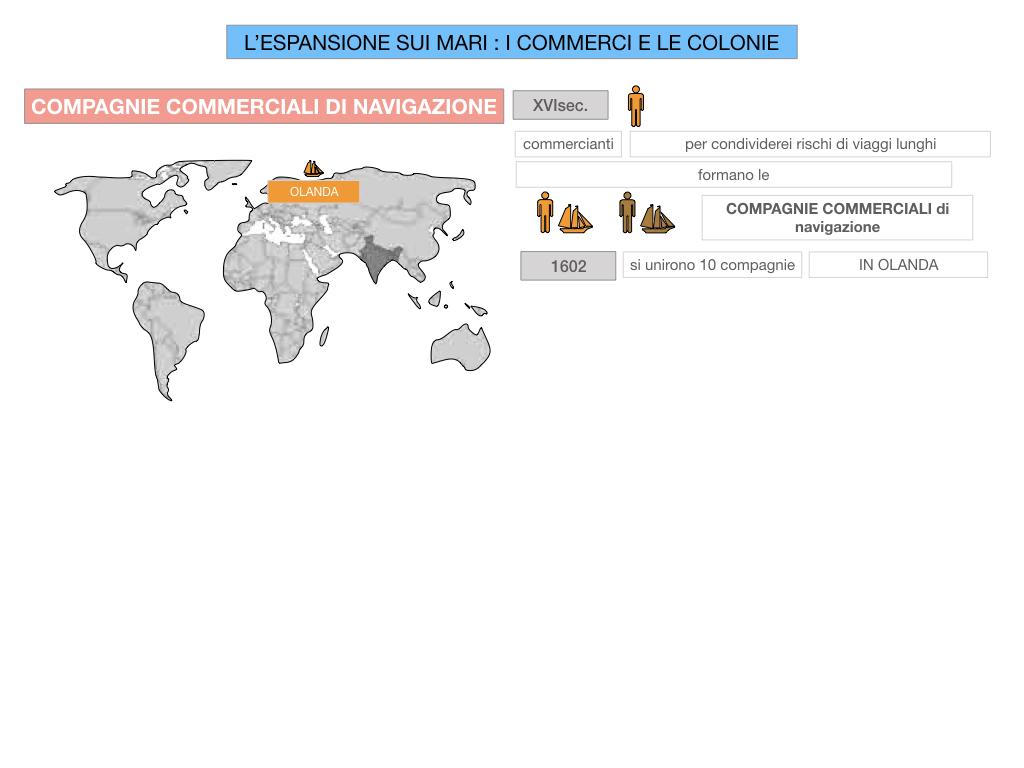25. ESPANSIONE SUI MARI COMMERCI E COLONIE_SIMULAZIONE.058
