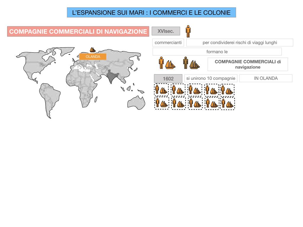 25. ESPANSIONE SUI MARI COMMERCI E COLONIE_SIMULAZIONE.059
