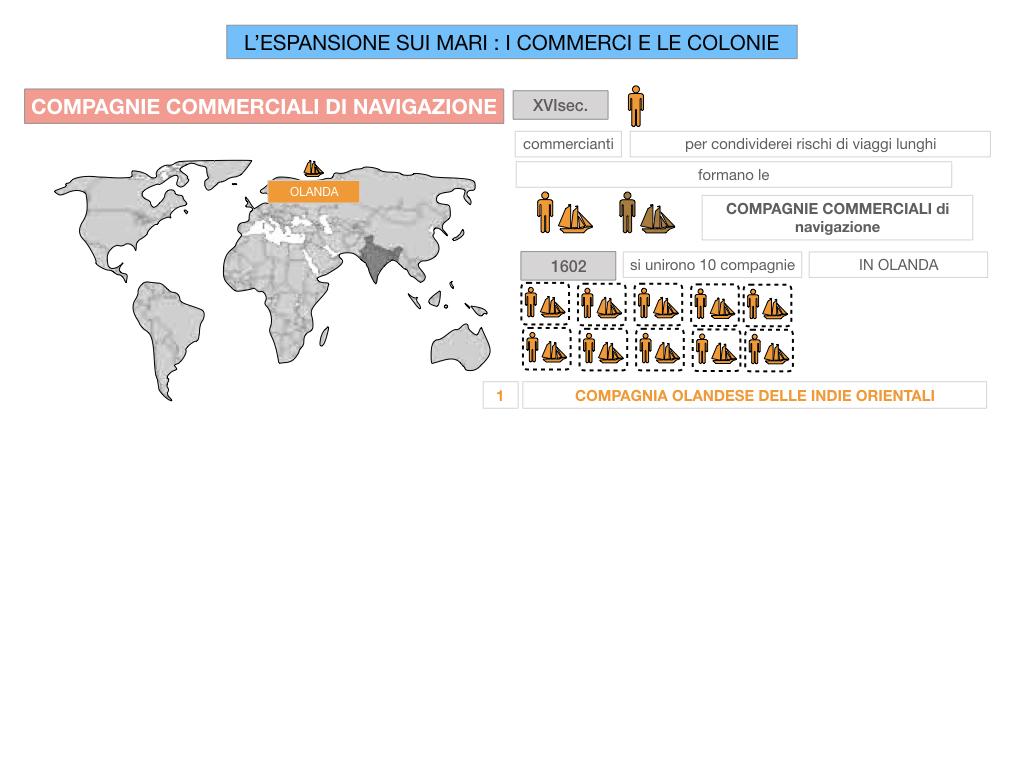 25. ESPANSIONE SUI MARI COMMERCI E COLONIE_SIMULAZIONE.060